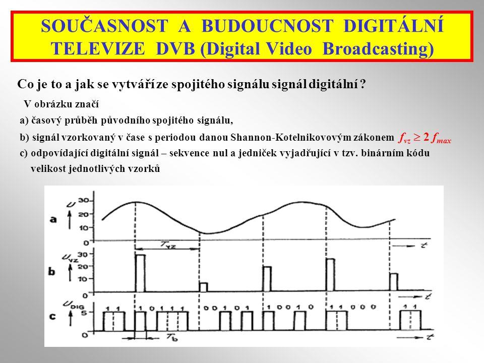 SOUČASNOST A BUDOUCNOST DIGITÁLNÍ TELEVIZE DVB (Digital Video Broadcasting)