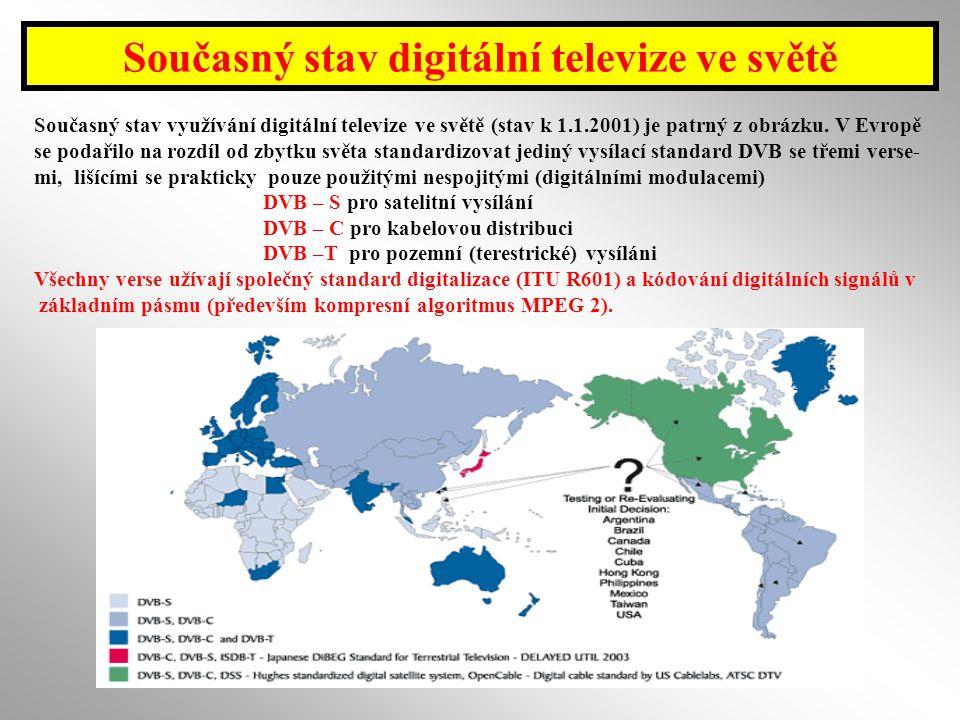 Současný stav digitální televize ve světě