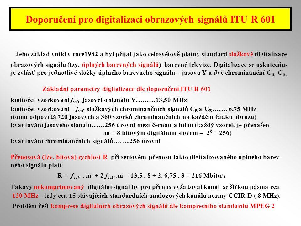 Doporučení pro digitalizaci obrazových signálů ITU R 601