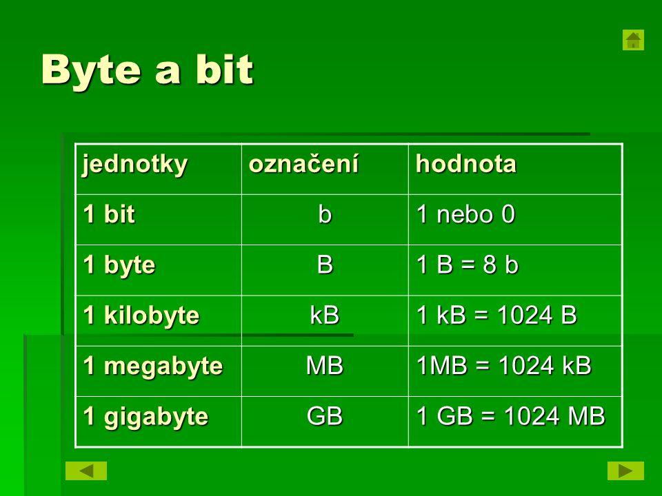 Byte a bit jednotky označení hodnota 1 bit b 1 nebo 0 1 byte B