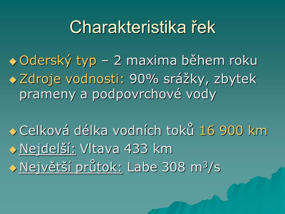 Charakteristika řek Oderský typ – 2 maxima během roku