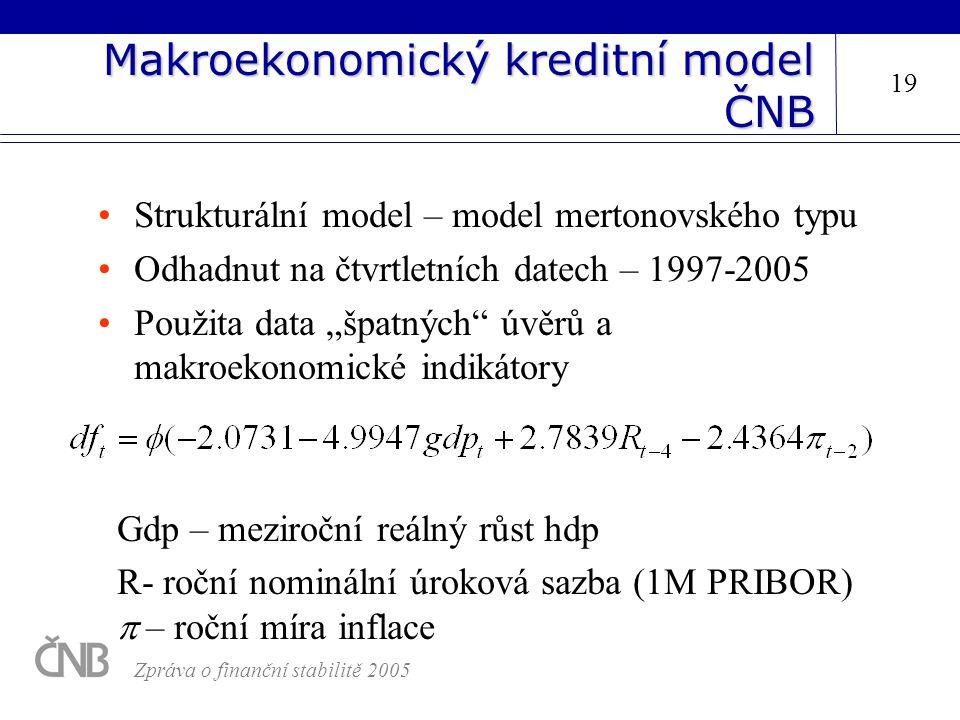 Makroekonomický kreditní model ČNB