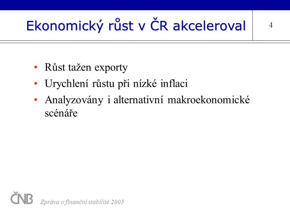 Ekonomický růst v ČR akceleroval