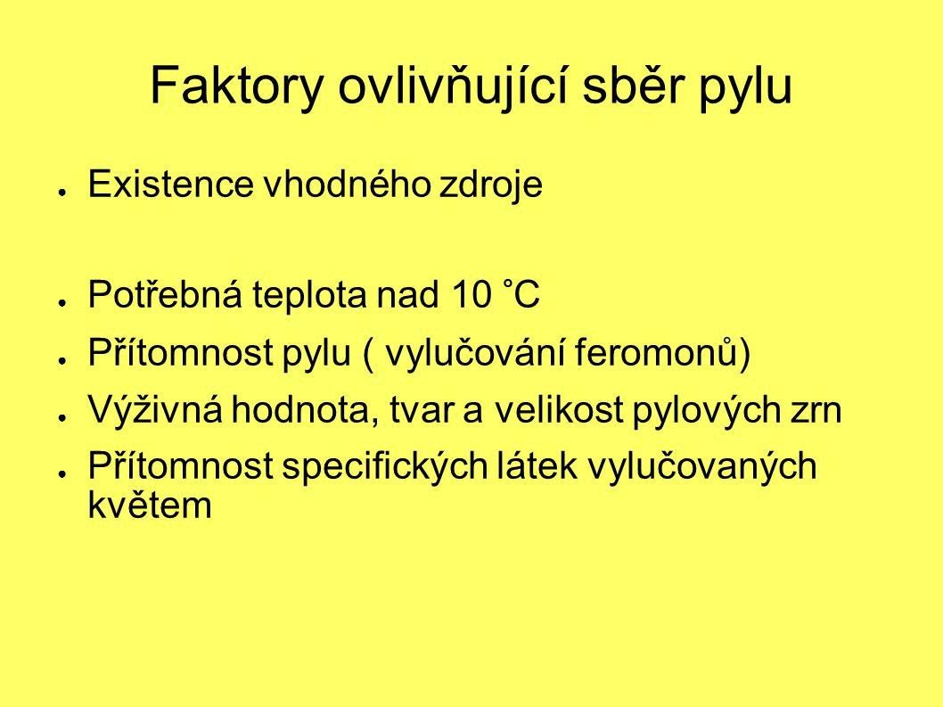 Faktory ovlivňující sběr pylu