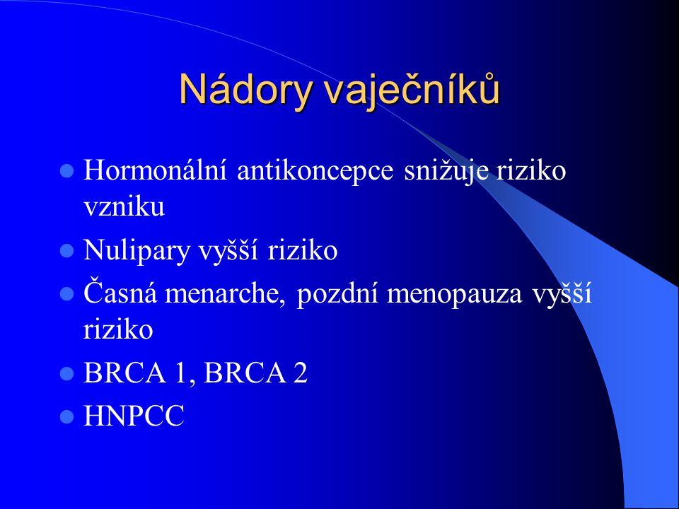 Nádory vaječníků Hormonální antikoncepce snižuje riziko vzniku