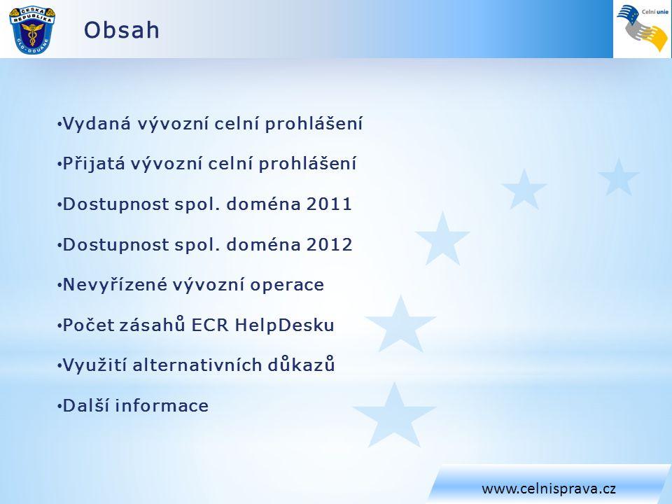 Obsah Vydaná vývozní celní prohlášení Přijatá vývozní celní prohlášení