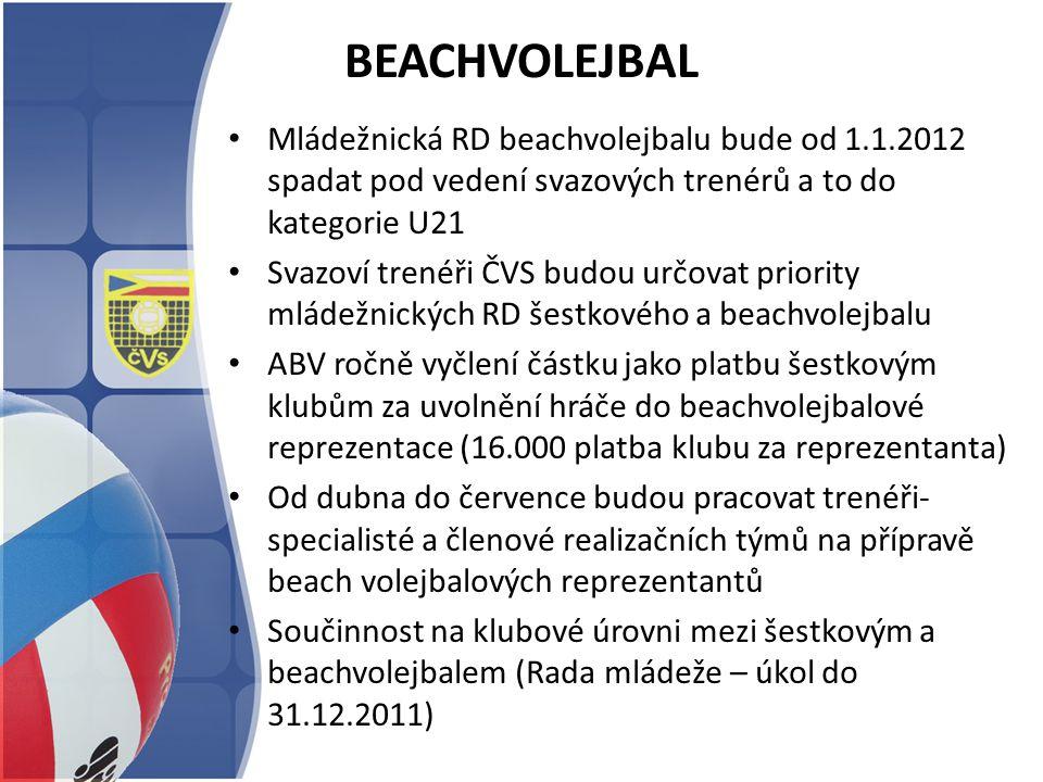 BEACHVOLEJBAL Mládežnická RD beachvolejbalu bude od 1.1.2012 spadat pod vedení svazových trenérů a to do kategorie U21.