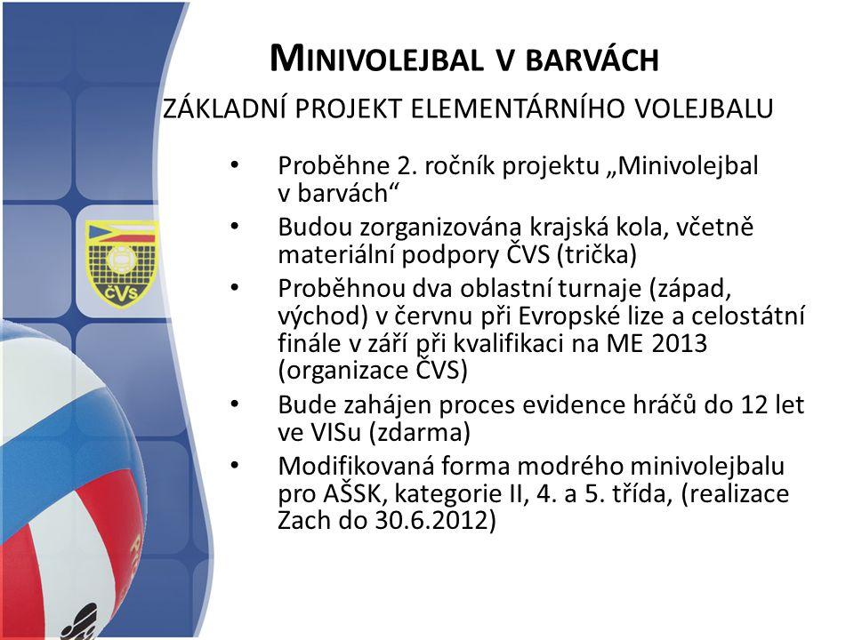 Minivolejbal v barvách základní projekt elementárního volejbalu