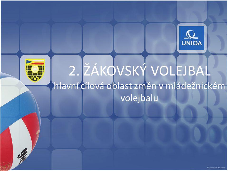 2. ŽÁKOVSKÝ VOLEJBAL hlavní cílová oblast změn v mládežnickém volejbalu
