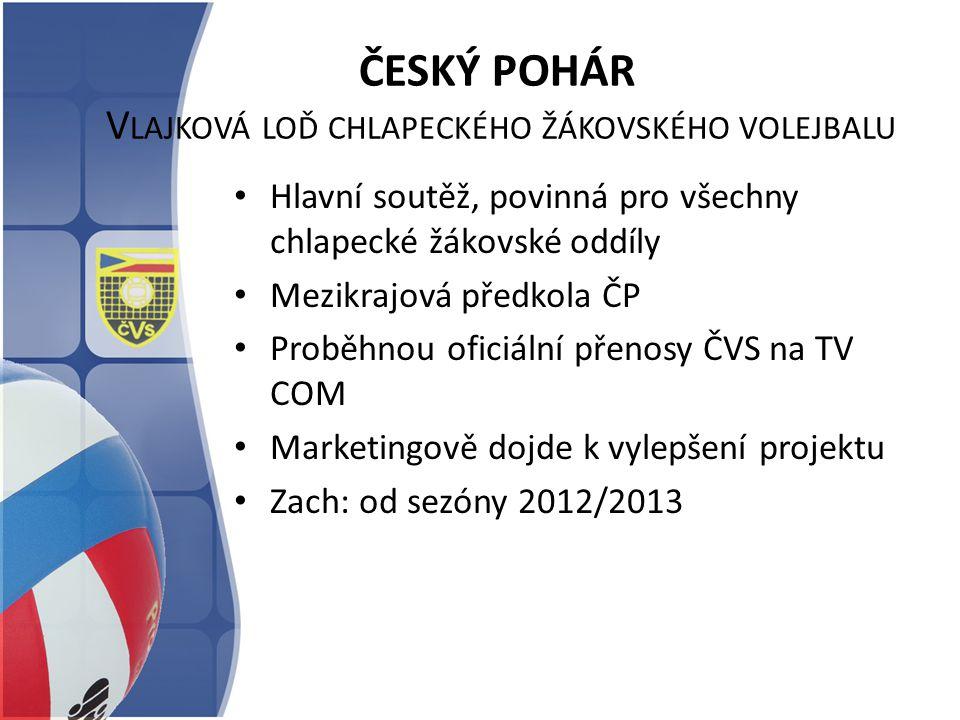ČESKÝ POHÁR Vlajková loď chlapeckého žákovského volejbalu