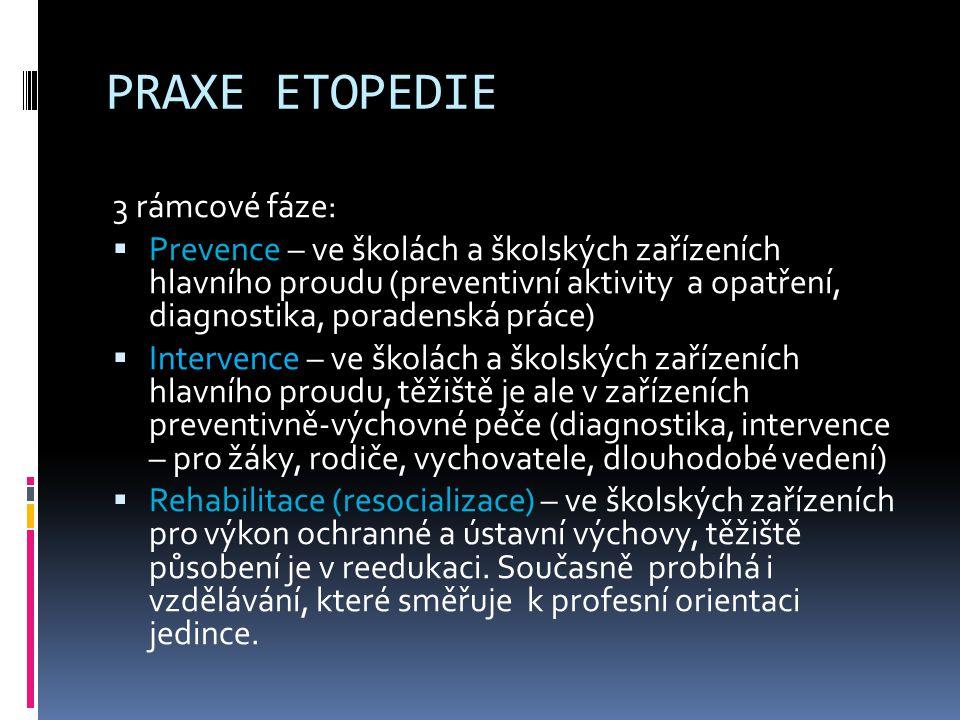 PRAXE ETOPEDIE 3 rámcové fáze: