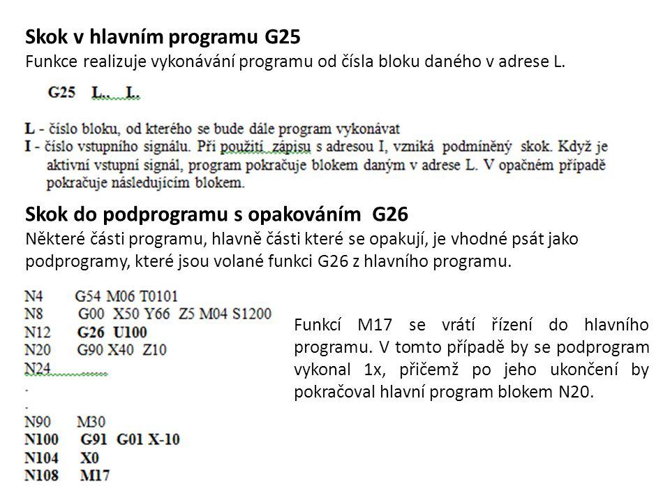 Skok v hlavním programu G25