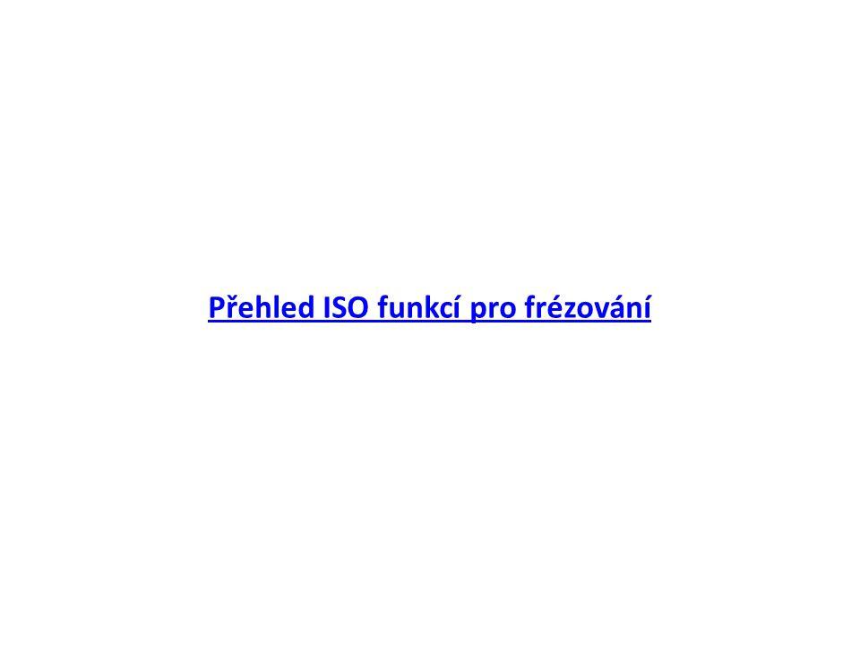 Přehled ISO funkcí pro frézování
