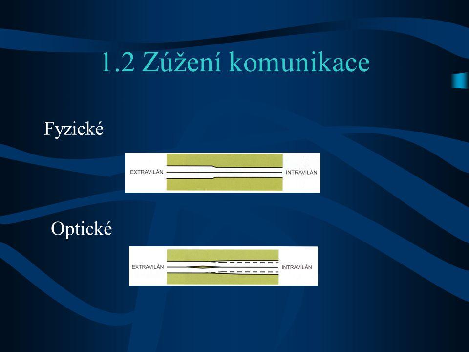 1.2 Zúžení komunikace Fyzické Optické
