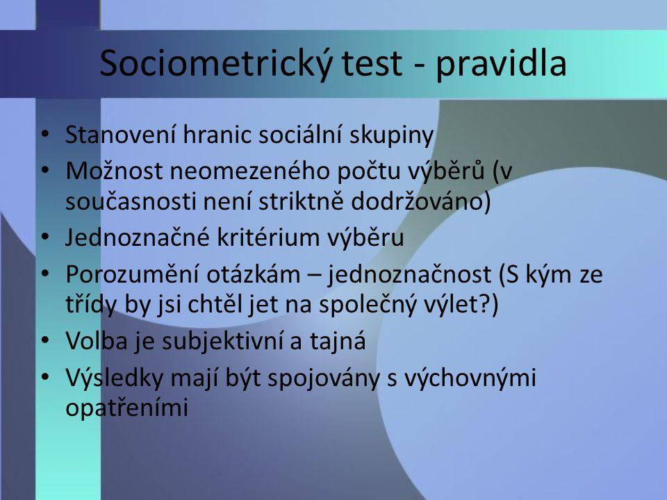 Sociometrický test - pravidla