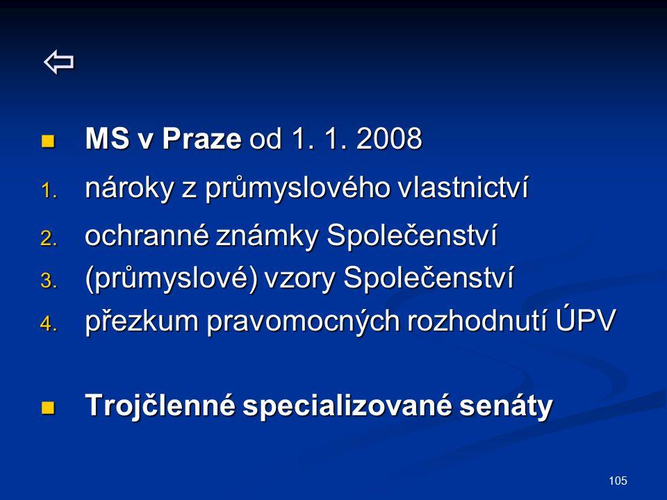  MS v Praze od 1. 1. 2008 nároky z průmyslového vlastnictví