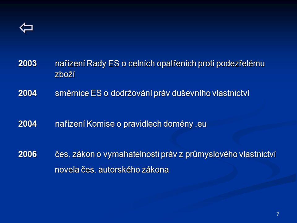 2003 nařízení Rady ES o celních opatřeních proti podezřelému zboží