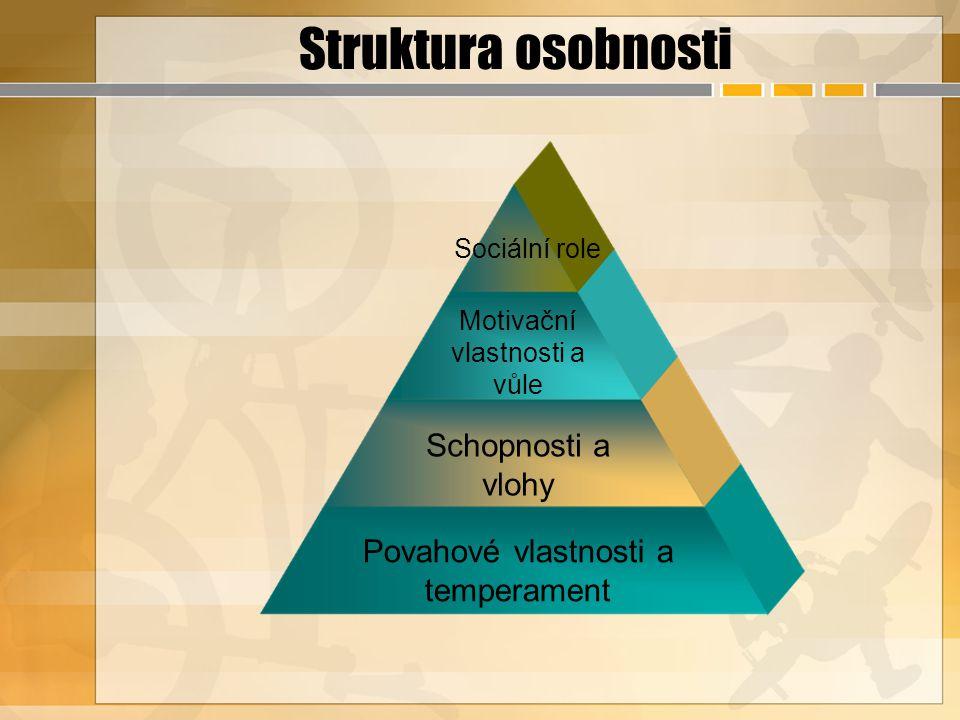 Struktura osobnosti Schopnosti a vlohy