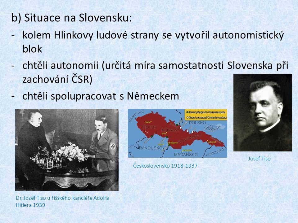 b) Situace na Slovensku: