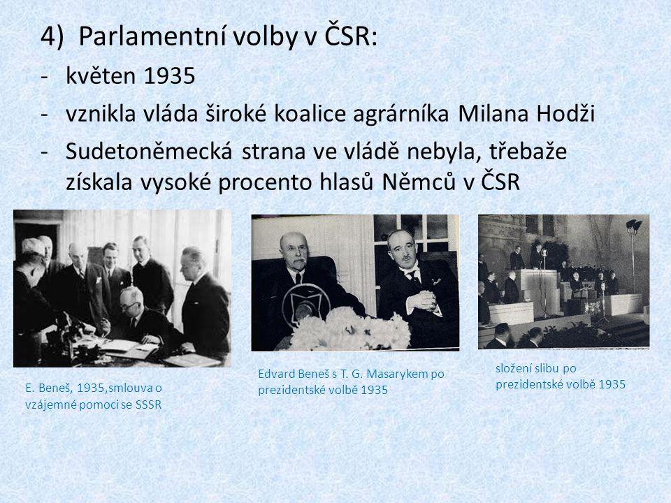Parlamentní volby v ČSR: