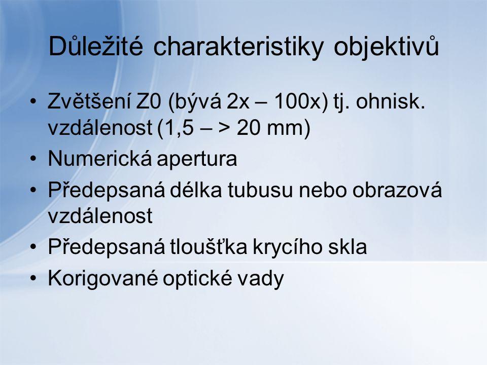 Důležité charakteristiky objektivů