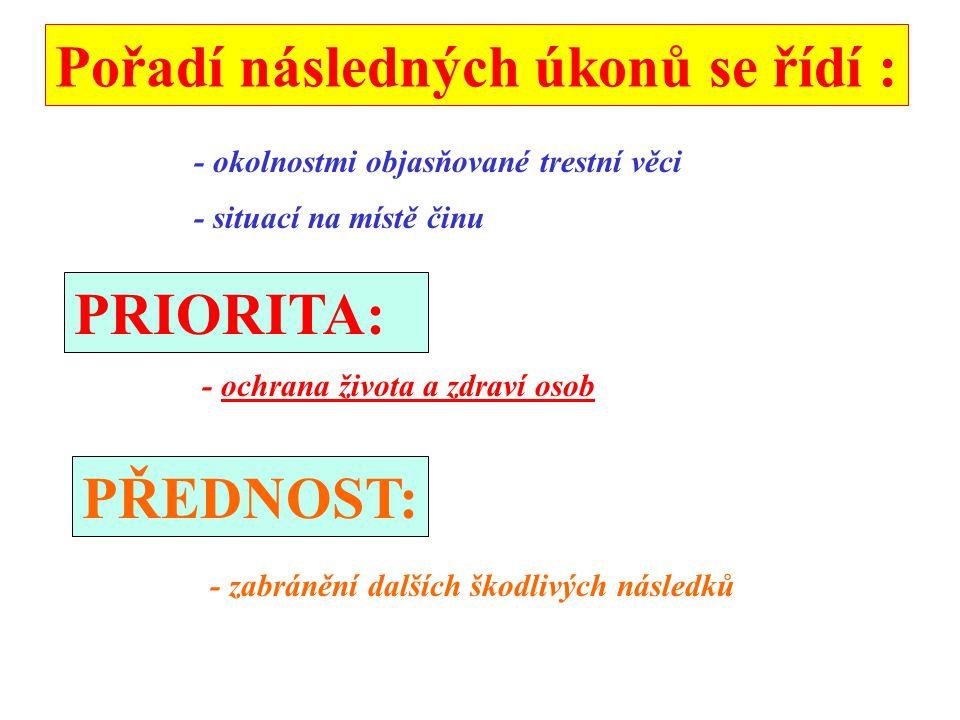 Pořadí následných úkonů se řídí :