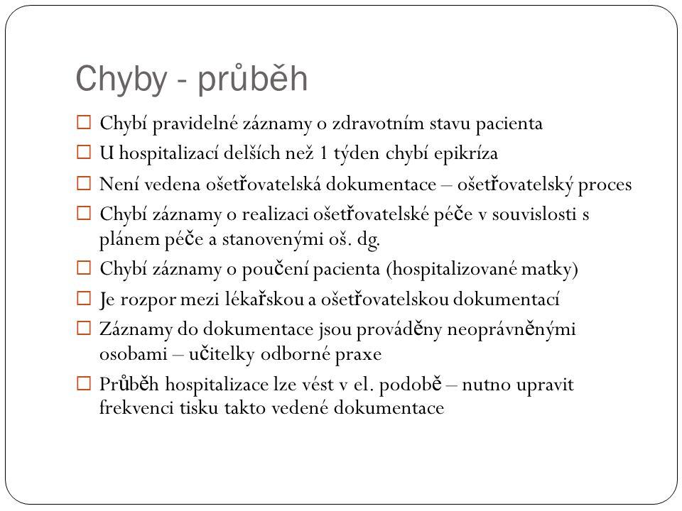 Chyby - průběh Chybí pravidelné záznamy o zdravotním stavu pacienta