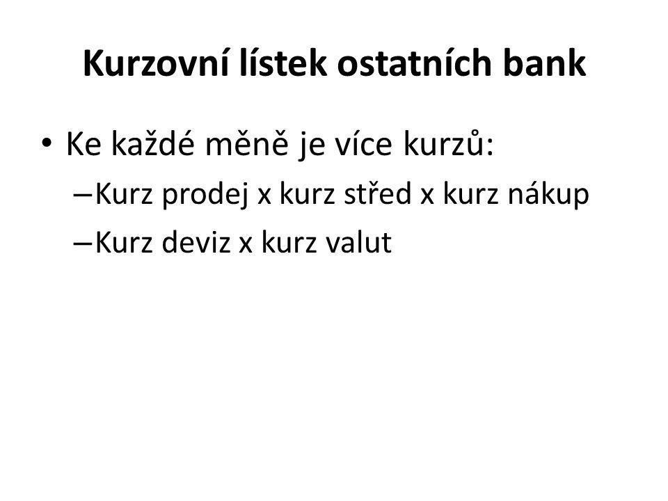 Kurzovní lístek ostatních bank