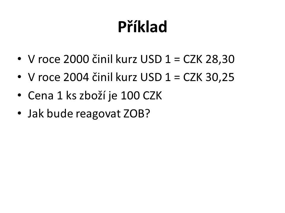 Příklad V roce 2000 činil kurz USD 1 = CZK 28,30