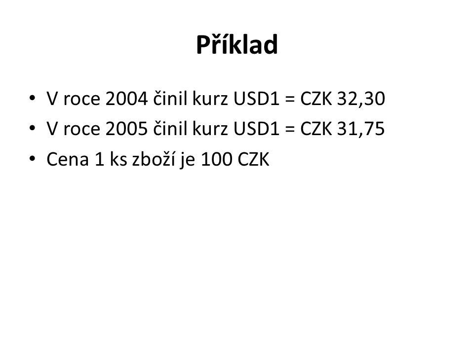 Příklad V roce 2004 činil kurz USD1 = CZK 32,30