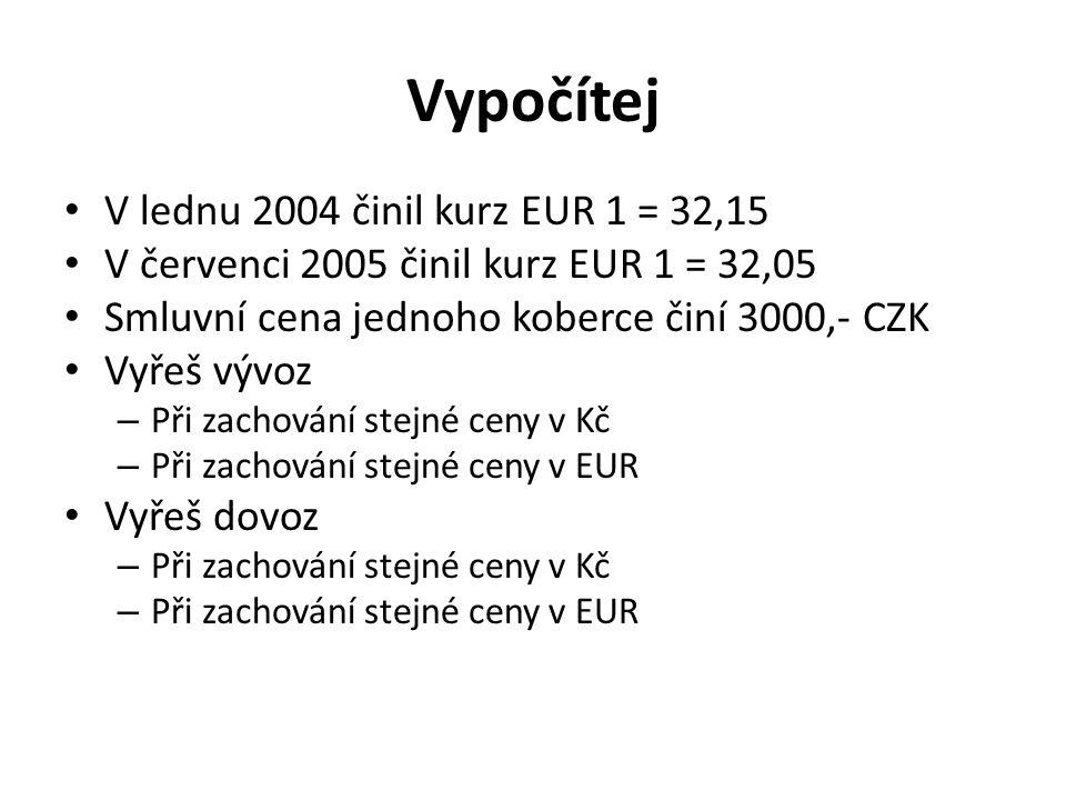 Vypočítej V lednu 2004 činil kurz EUR 1 = 32,15