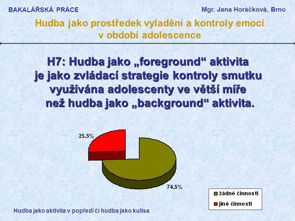 """H7: Hudba jako """"foreground aktivita"""