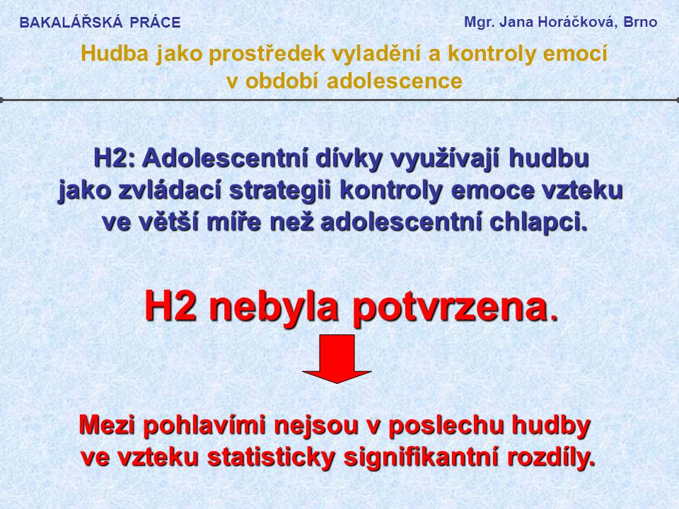 H2 nebyla potvrzena. H2: Adolescentní dívky využívají hudbu