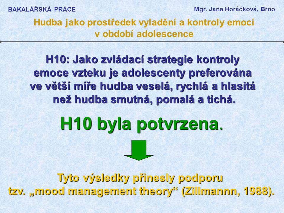 H10 byla potvrzena. H10: Jako zvládací strategie kontroly