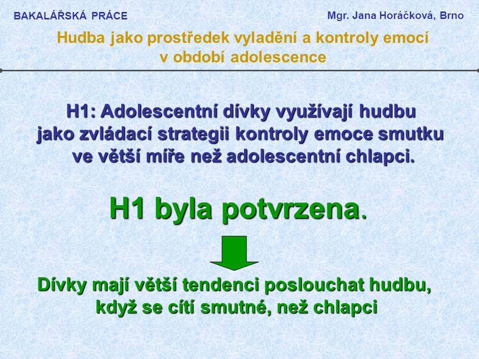 H1 byla potvrzena. H1: Adolescentní dívky využívají hudbu
