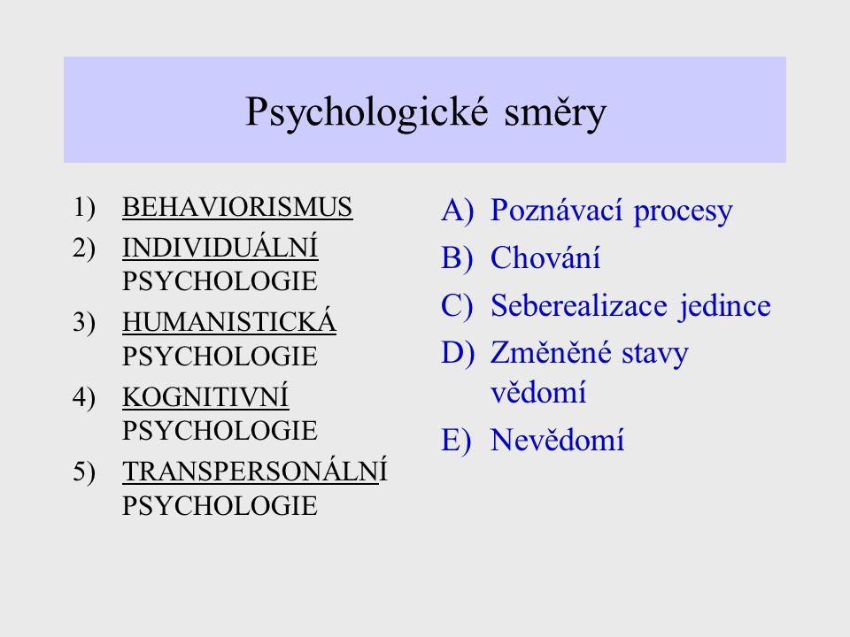 Psychologické směry Poznávací procesy Chování Seberealizace jedince