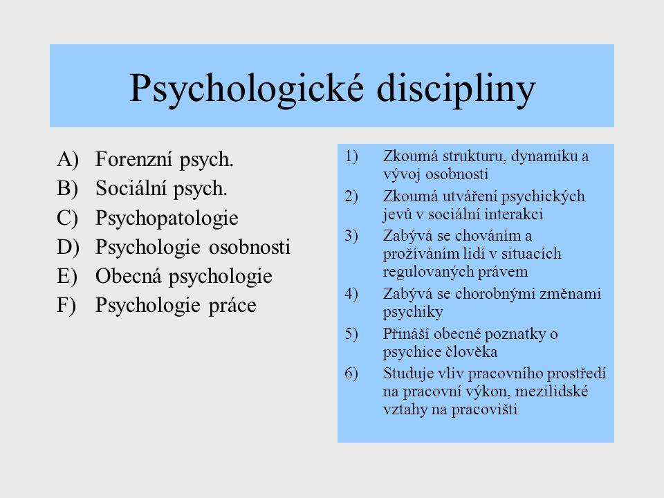 Psychologické discipliny