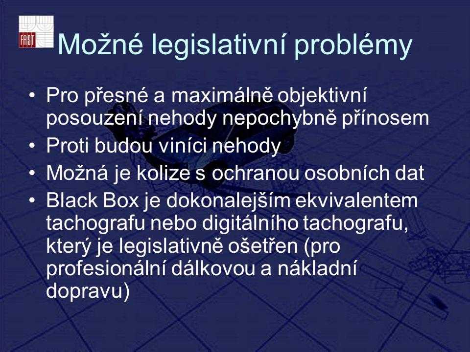 Možné legislativní problémy