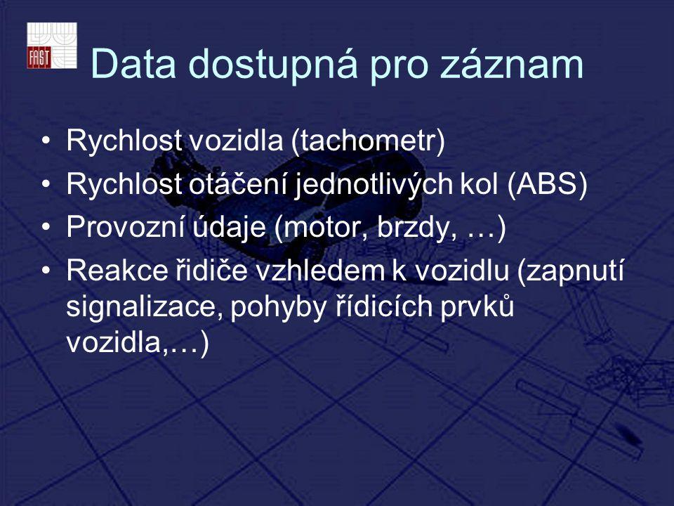 Data dostupná pro záznam