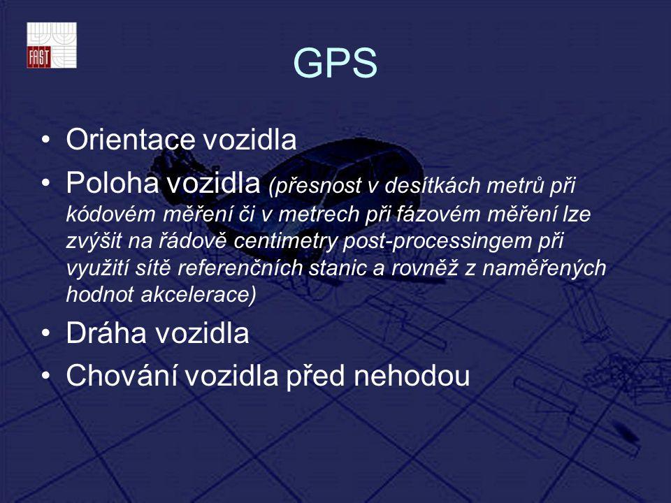 GPS Orientace vozidla.