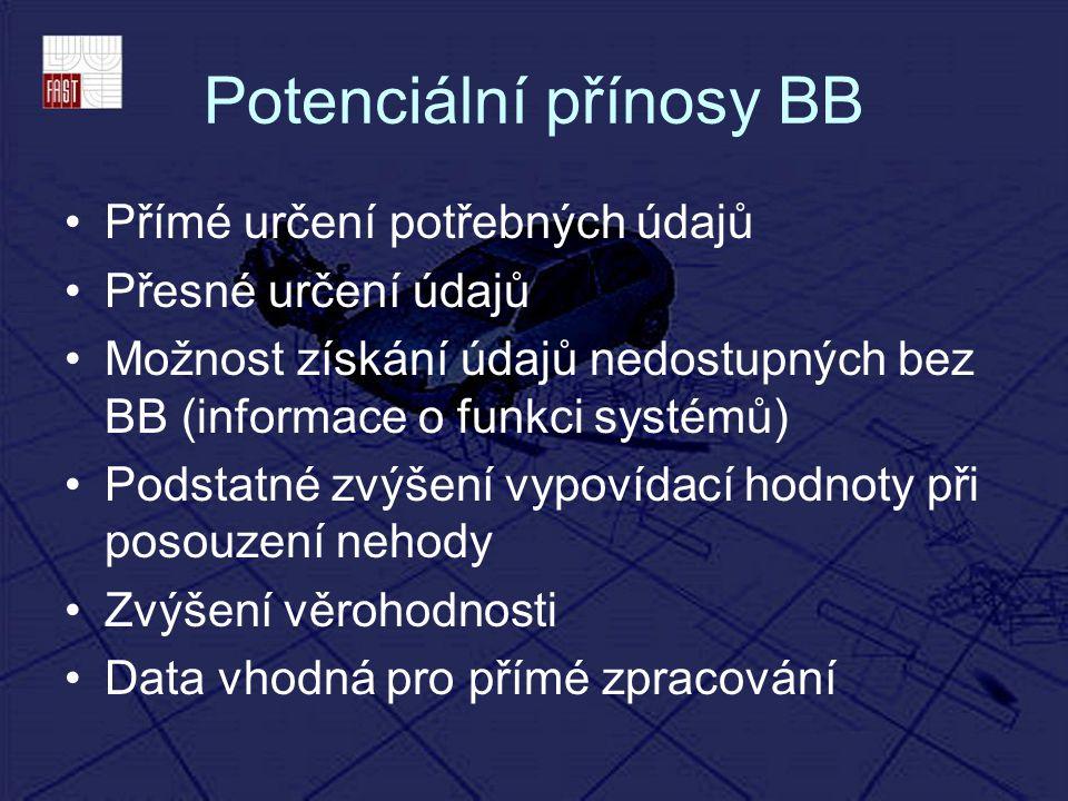 Potenciální přínosy BB