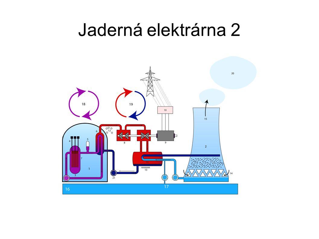 Jaderná elektrárna 2