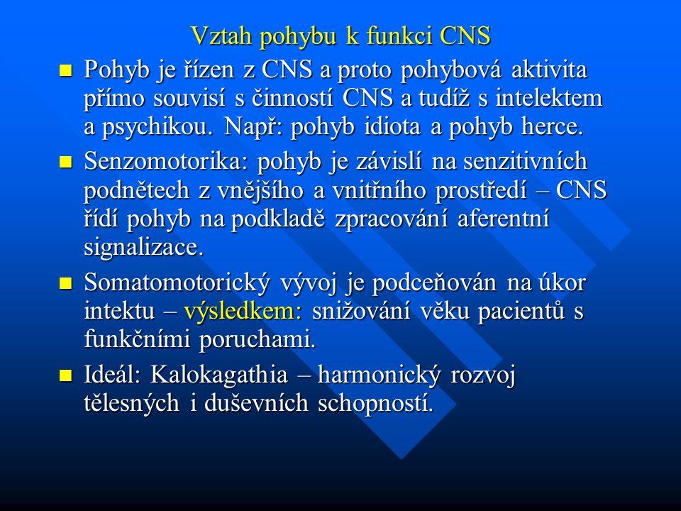 Vztah pohybu k funkci CNS