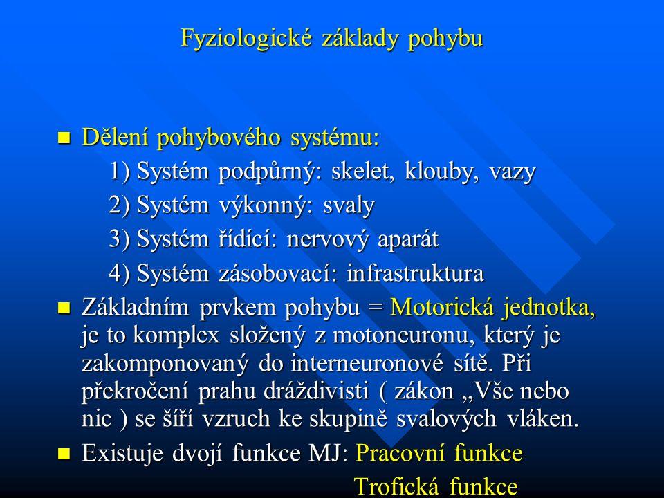 Fyziologické základy pohybu