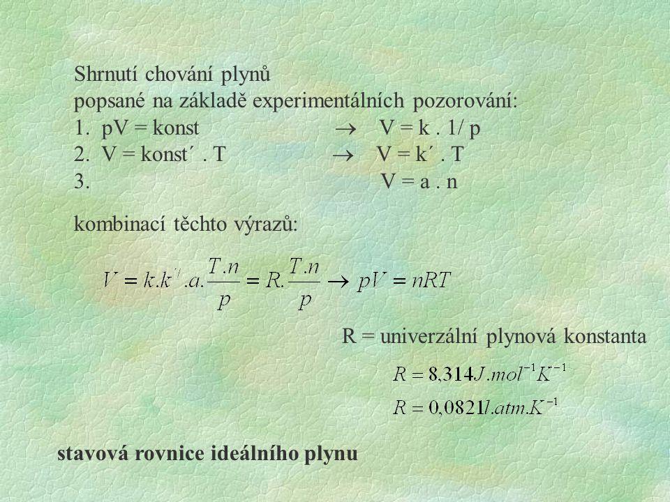 Shrnutí chování plynů popsané na základě experimentálních pozorování: 1. pV = konst  V = k . 1/ p.