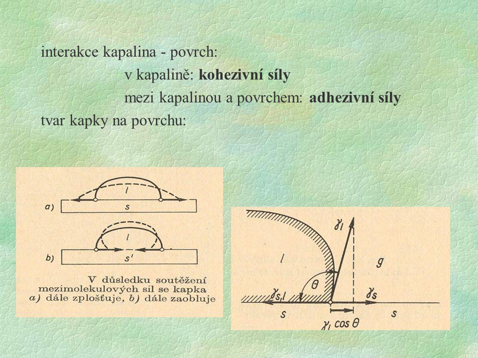 interakce kapalina - povrch: v kapalině: kohezivní síly mezi kapalinou a povrchem: adhezivní síly tvar kapky na povrchu: