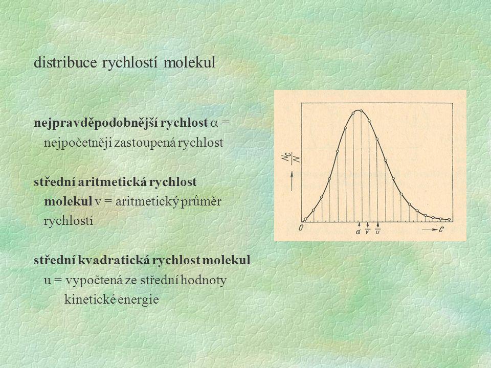 distribuce rychlostí molekul