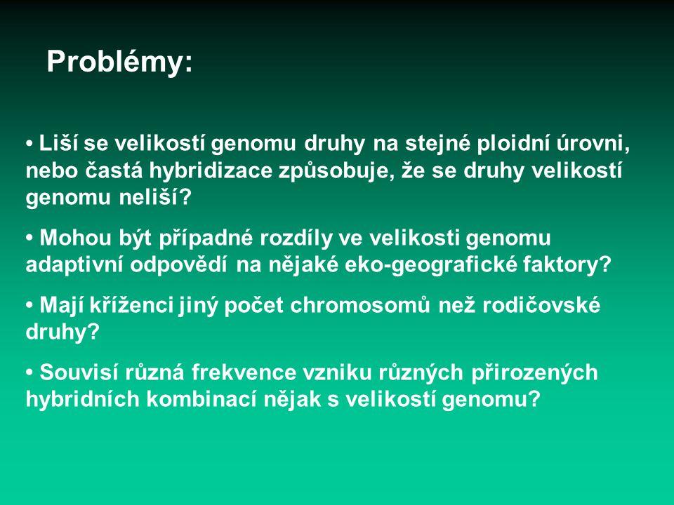 Problémy: • Liší se velikostí genomu druhy na stejné ploidní úrovni, nebo častá hybridizace způsobuje, že se druhy velikostí genomu neliší