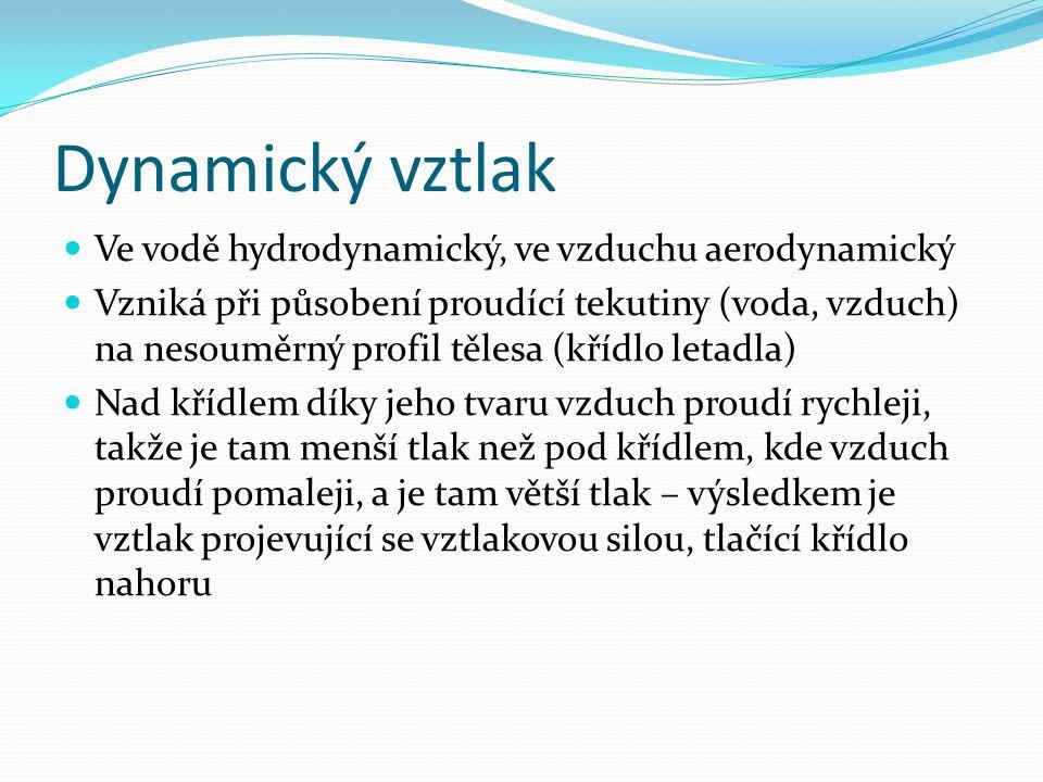 Dynamický vztlak Ve vodě hydrodynamický, ve vzduchu aerodynamický