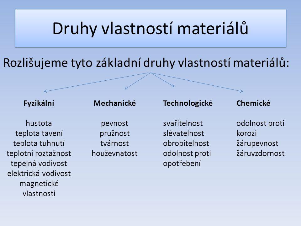 Druhy vlastností materiálů